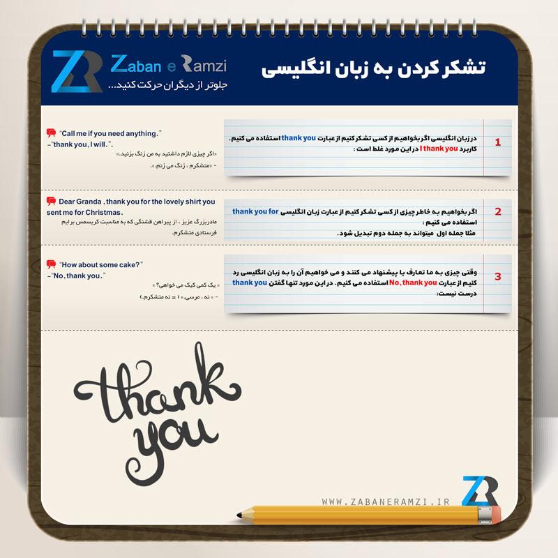 تشکر کردن در زبان انگلیسی