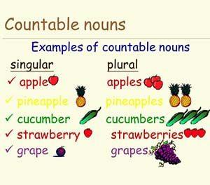 counting,زبان انگلیسی,گرامر زبان انگلیسی,نکات طلایی گرامر انگلیسی,آموزش کاربردی گرامر زبان انگلیسی,آموزش زبان انگلیسی,یادگیری زبان,countable noun, اسامی قابل شمارش
