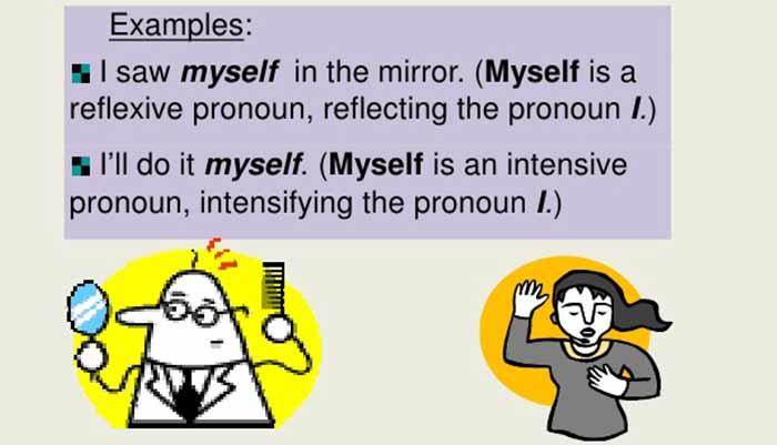 ضمایر انعکاسی در انگلیسی