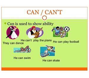 cano,آموزش زبان انگلیسی,زبان انگلیسی,یادگیری زبان انگلیسی,نکات کلیدی,نکات کاربردی,تقویت مهارت مکالمه,تقویت مهارت نوشتاری,تقویت گرامر انگلیسی,can,could,able to