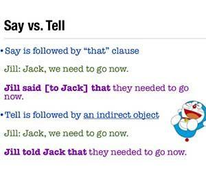 تفاوت say و tell در زبان انگلیسی