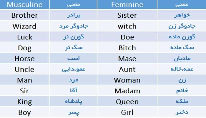 جنسیت در اسم